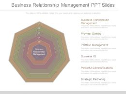 Business Relationship Management Ppt Slides