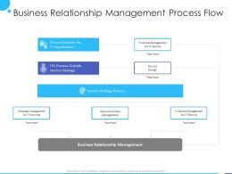 Business Relationship Management Process Flow Ppt Powerpoint Presentation Slides