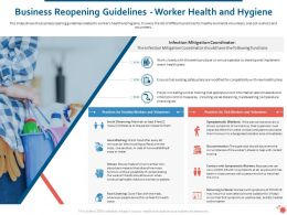 Business Reopening Guidelines Worker Health And Hygiene Ppt Visual Aids