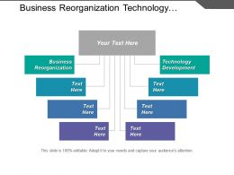 Business Reorganization Technology Development Technology Intellectual Property Communication Component