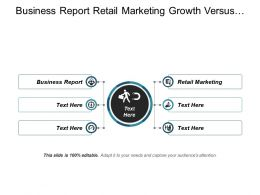 Business Report Retail Marketing Growth Versus Value Investing Cpb