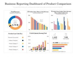 Business Reporting Dashboard Of Product Comparison