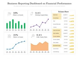 Business Reporting Dashboard On Financial Performance
