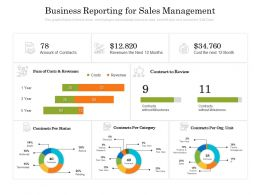 Business Reporting For Sales Management