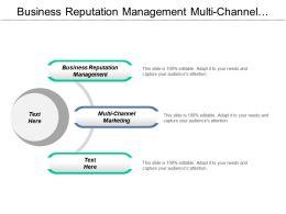 Business Reputation Management Multi Channel Marketing Disruption Marketing Cpb