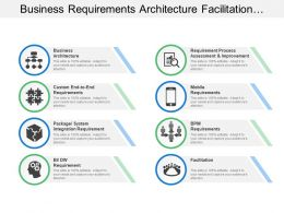 Business Requirements Architecture Facilitation Mobile