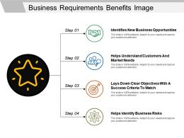 Business Requirements Benefits Image Powerpoint Layout