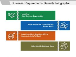 Business Requirements Benefits Infographic Powerpoint Shapes