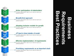Business Requirements Best Practices Powerpoint Show