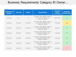 Business Requirements Category Id Owner Priority Table