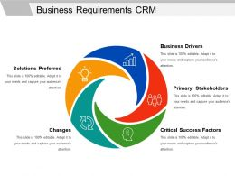 Business Requirements Crm Powerpoint Slide