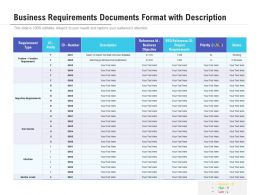Business Requirements Documents Format With Description
