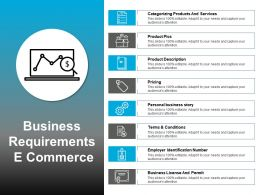 Business Requirements E Commerce Powerpoint Slide Rules