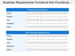 Business Requirements Functional Non Functional Requirement Priority Purpose Input Output