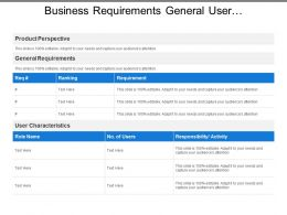 Business Requirements General User Characteristics Product Perspective Role Ranking