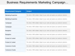 Business Requirements Marketing Campaign Products And Conversion