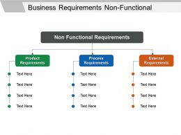 Business Requirements Non Functional Powerpoint Slide Show