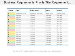 Business Requirements Priority Title Requirement Input Output