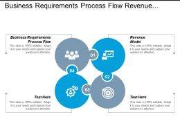 Business Requirements Process Flow Revenue Model Payroll Saas Cpb