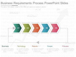 Business Requirements Process Powerpoint Slides