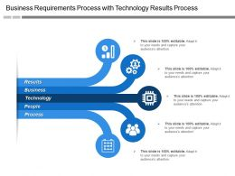 Business Requirements Process With Technology Results Process