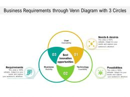 Business Requirements Through Venn Diagram With 3 Circles