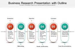 Business Research Presentation With Outline
