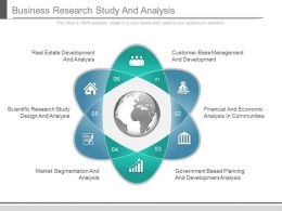 Business Research Study And Analysis Powerpoint Slides