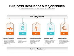 Business Resilience 5 Major Issues