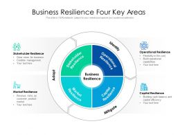 Business Resilience Four Key Areas