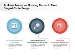 Business Resources Planning Phases In Three Staged Circle Design