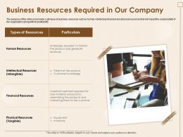 Business Resources Required In Our Company Glimpse Slide Ppt Icons