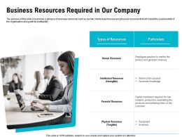 Business Resources Required In Our Company Physical Ppt Powerpoint Presentation Pictures Graphics Download