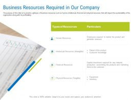 Business Resources Required In Our Company Ppt Powerpoint Portfolio