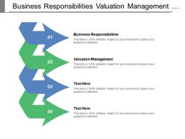 Business Responsibilities Valuation Management Staffing Outsourcing Development