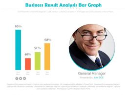 Business Result Analysis Bar Graph Powerpoint Slides