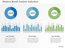 Business Result Analysis Indication Flat Powerpoint Design