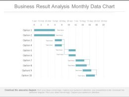Business Result Analysis Monthly Data Chart Powerpoint Slides
