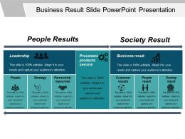 Business Result Slide Powerpoint Presentation