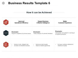 Business Results Operational Efficiency Ppt Powerpoint Presentation Slides Icons