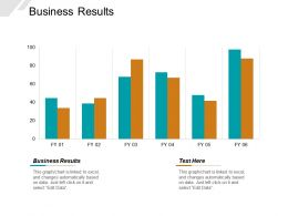 Business Results Ppt Powerpoint Presentation Layouts Inspiration Cpb