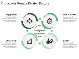 Business Results Related Factors