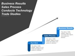 Business Results Sales Process Conducts Technology Trade Studies