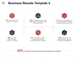Business Results Server Growth Ppt Powerpoint Presentation Slides Maker