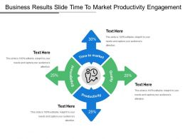 Business Results Slide Time To Market Productivity Engagement