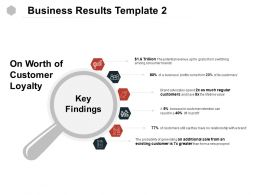Business Results Technology C252 Ppt Powerpoint Presentation Slides Master Slide