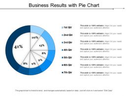Business Results With Pie Chart