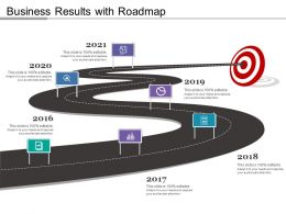 Business Results With Roadmap