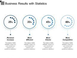Business Results With Statistics