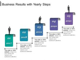 Business Results With Yearly Steps